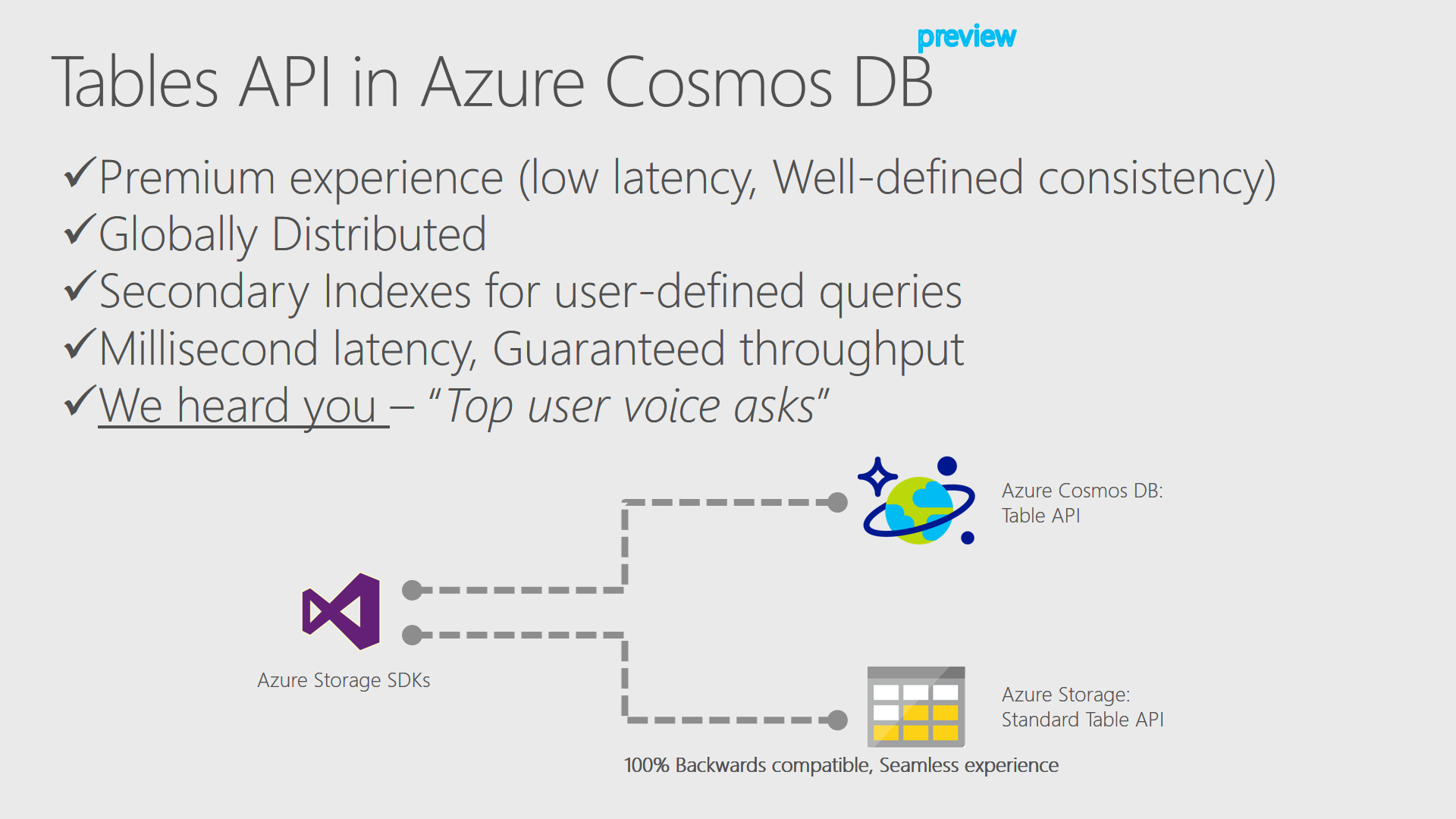 Table API in Azure Cosmos DB