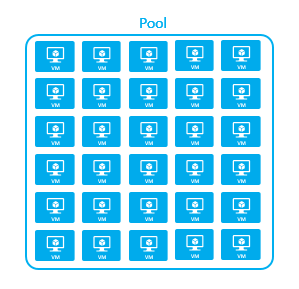 Pool and TVMs